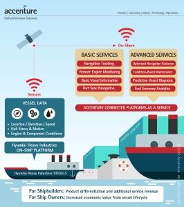 smart-ship-accenture